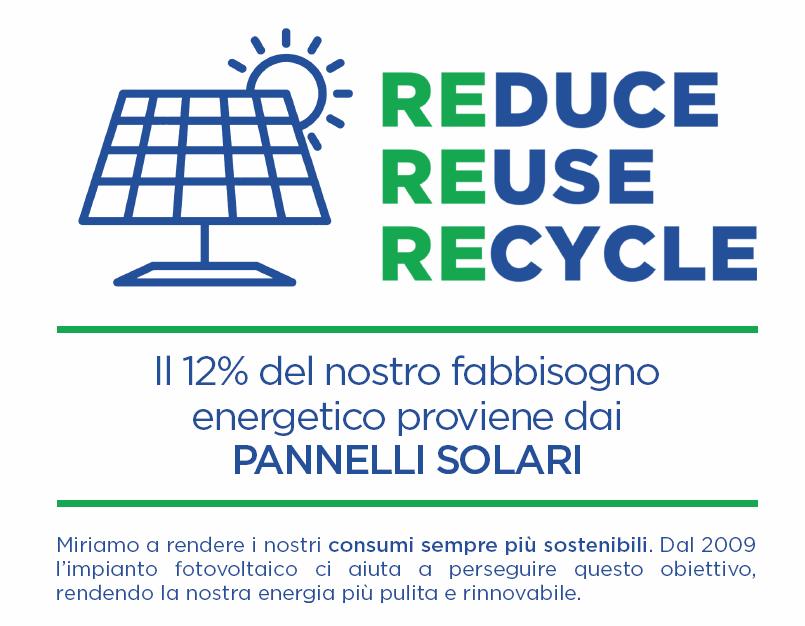REuse - pannelli solari